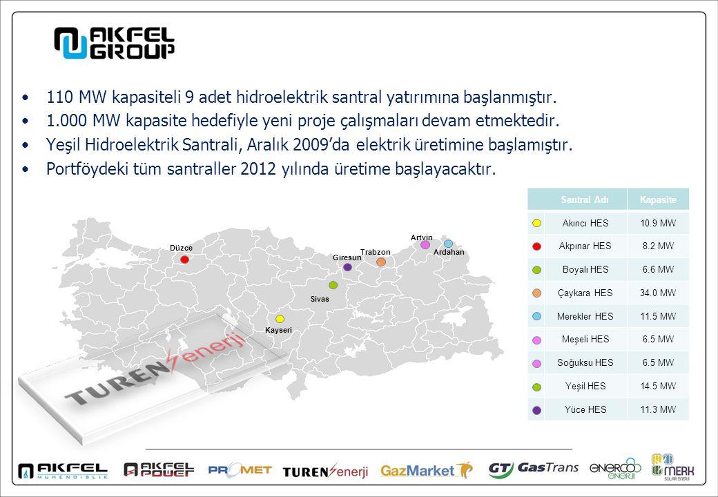 110 MW kapasiteli 9 adet hidroelektrik santral yatırımına başlanmıştır.