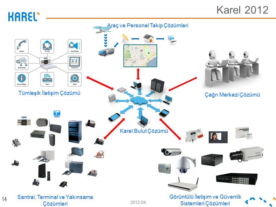 2012-04 Karel 2012 14 Karel Bulut Çözümü Görüntülü İletişim ve Güvenlik Sistemleri Çözümleri Santral, Terminal ve Yakınsama Çözümleri Tümleşik İletişim Çözümü Çağrı Merkezi Çözümü Araç ve Personel Takip Çözümleri