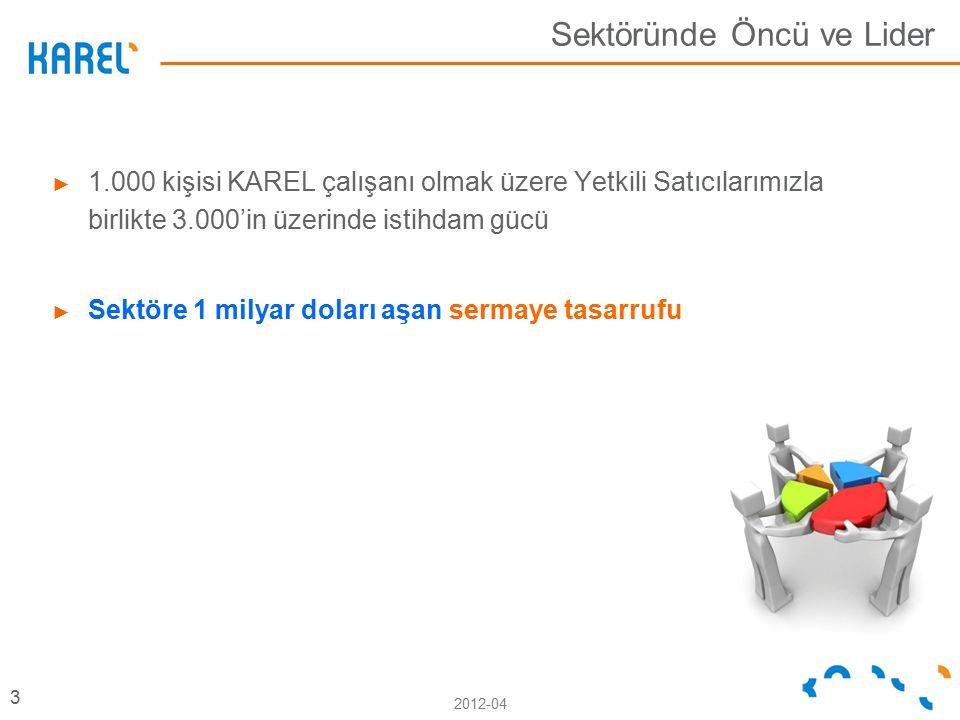2012-04 ► 1.000 kişisi KAREL çalışanı olmak üzere Yetkili Satıcılarımızla birlikte 3.000'in üzerinde istihdam gücü ► Sektöre 1 milyar doları aşan sermaye tasarrufu Sektöründe Öncü ve Lider 3