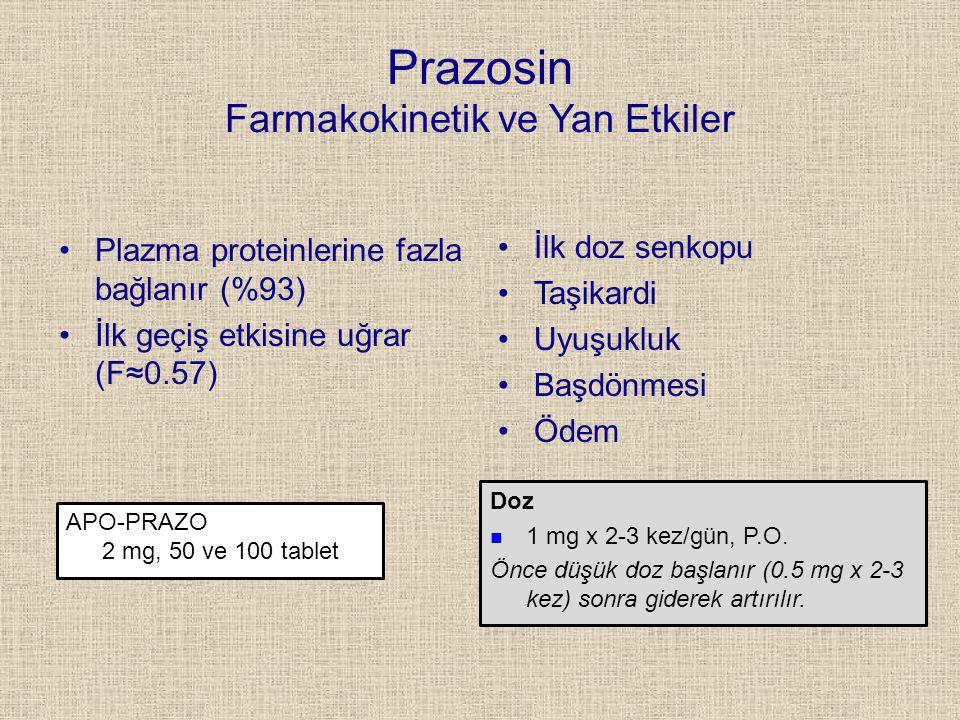 Prazosin Farmakokinetik ve Yan Etkiler Plazma proteinlerine fazla bağlanır (%93) İlk geçiş etkisine uğrar (F≈0.57) İlk doz senkopu Taşikardi Uyuşukluk