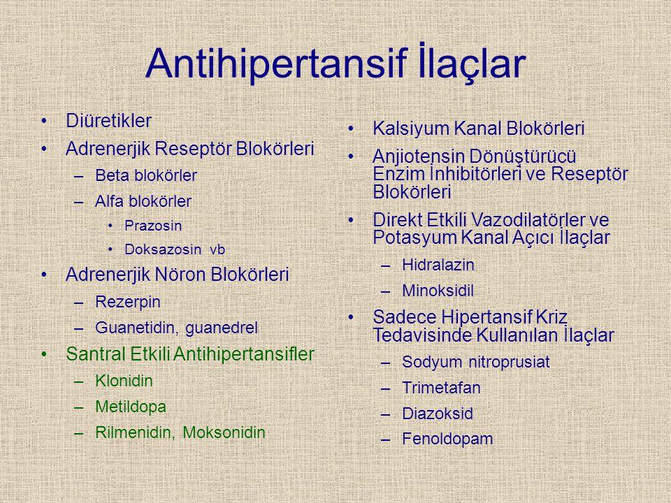 Antihipertansif İlaçlar Diüretikler Adrenerjik Reseptör Blokörleri –Beta blokörler –Alfa blokörler Prazosin Doksazosin vb Adrenerjik Nöron Blokörleri