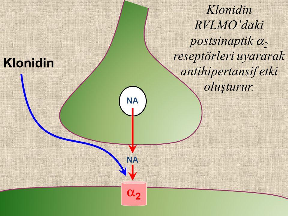 NA Klonidin RVLMO'daki postsinaptik  2 reseptörleri uyararak antihipertansif etki oluşturur. 22 NA Klonidin