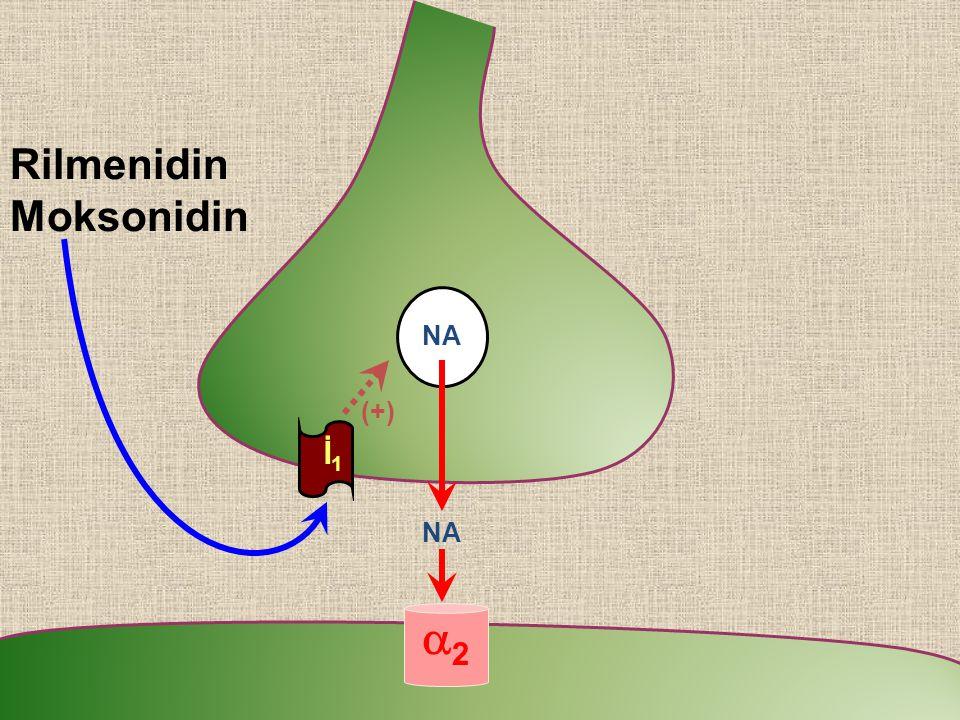 NA 22 Rilmenidin Moksonidin İ1İ1 (+)