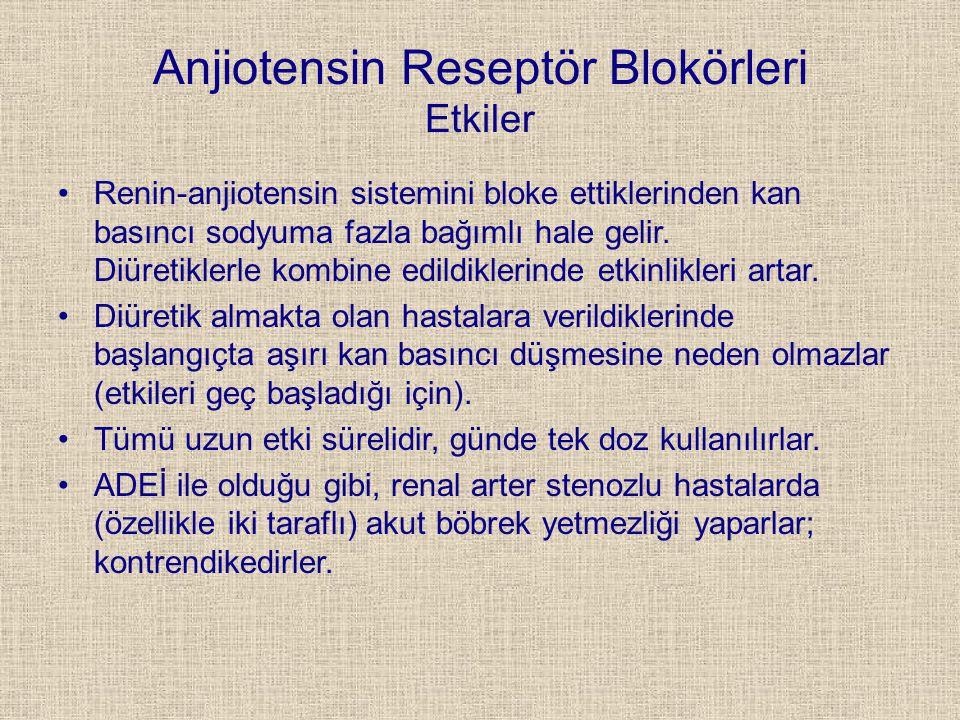 Anjiotensin Reseptör Blokörleri Etkiler Renin-anjiotensin sistemini bloke ettiklerinden kan basıncı sodyuma fazla bağımlı hale gelir. Diüretiklerle ko