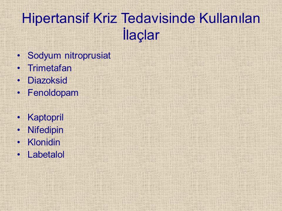 Hipertansif Kriz Tedavisinde Kullanılan İlaçlar Sodyum nitroprusiat Trimetafan Diazoksid Fenoldopam Kaptopril Nifedipin Klonidin Labetalol