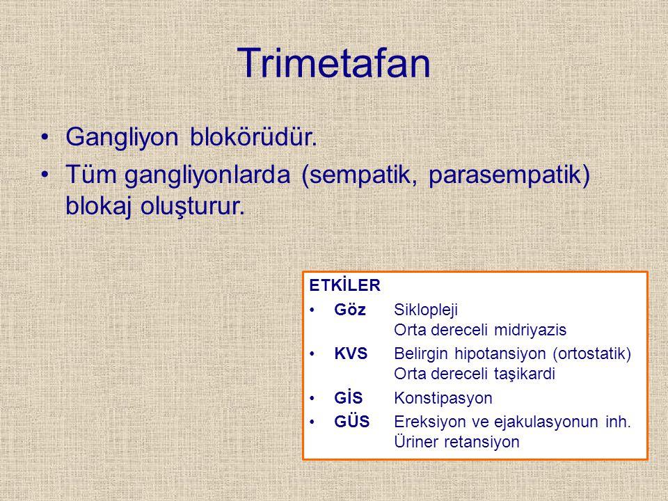 Trimetafan Gangliyon blokörüdür. Tüm gangliyonlarda (sempatik, parasempatik) blokaj oluşturur. ETKİLER GözSiklopleji Orta dereceli midriyazis KVSBelir