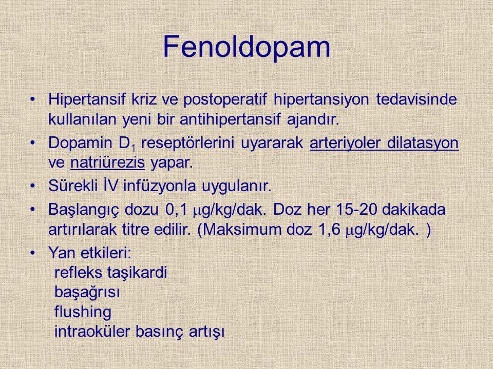 Fenoldopam Hipertansif kriz ve postoperatif hipertansiyon tedavisinde kullanılan yeni bir antihipertansif ajandır. Dopamin D 1 reseptörlerini uyararak