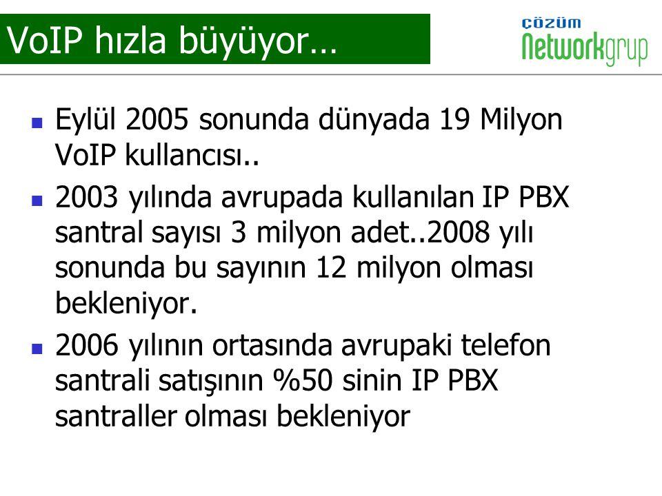 VoIP hızla büyüyor… Eylül 2005 sonunda dünyada 19 Milyon VoIP kullancısı.. 2003 yılında avrupada kullanılan IP PBX santral sayısı 3 milyon adet..2008
