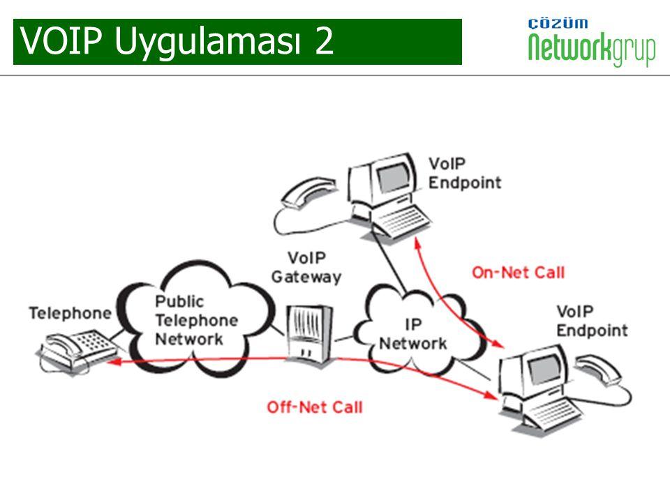 VOIP Uygulaması 2