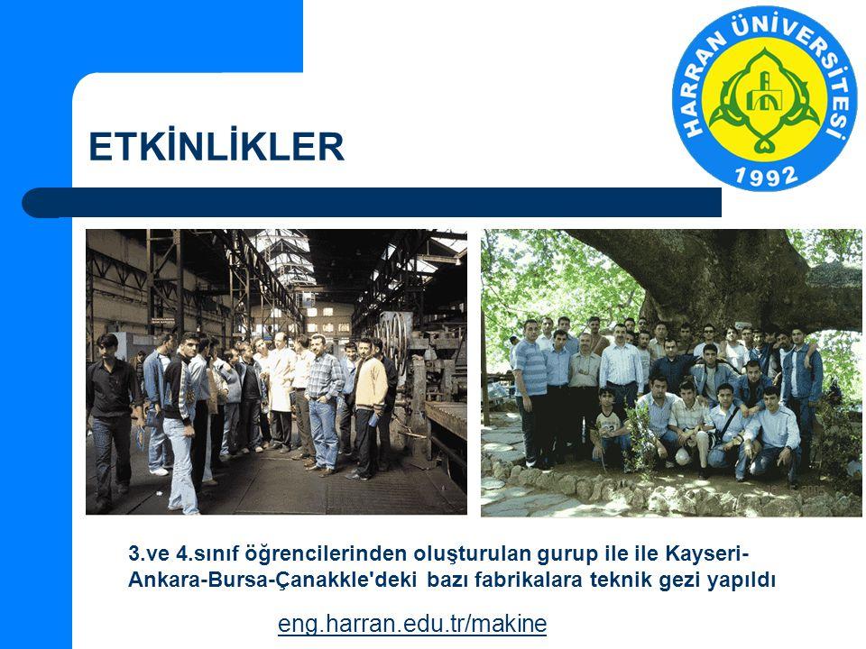 ETKİNLİKLER eng.harran.edu.tr/makine 3.ve 4.sınıf öğrencilerinden oluşturulan gurup ile ile Kayseri- Ankara-Bursa-Çanakkle deki bazı fabrikalara teknik gezi yapıldı