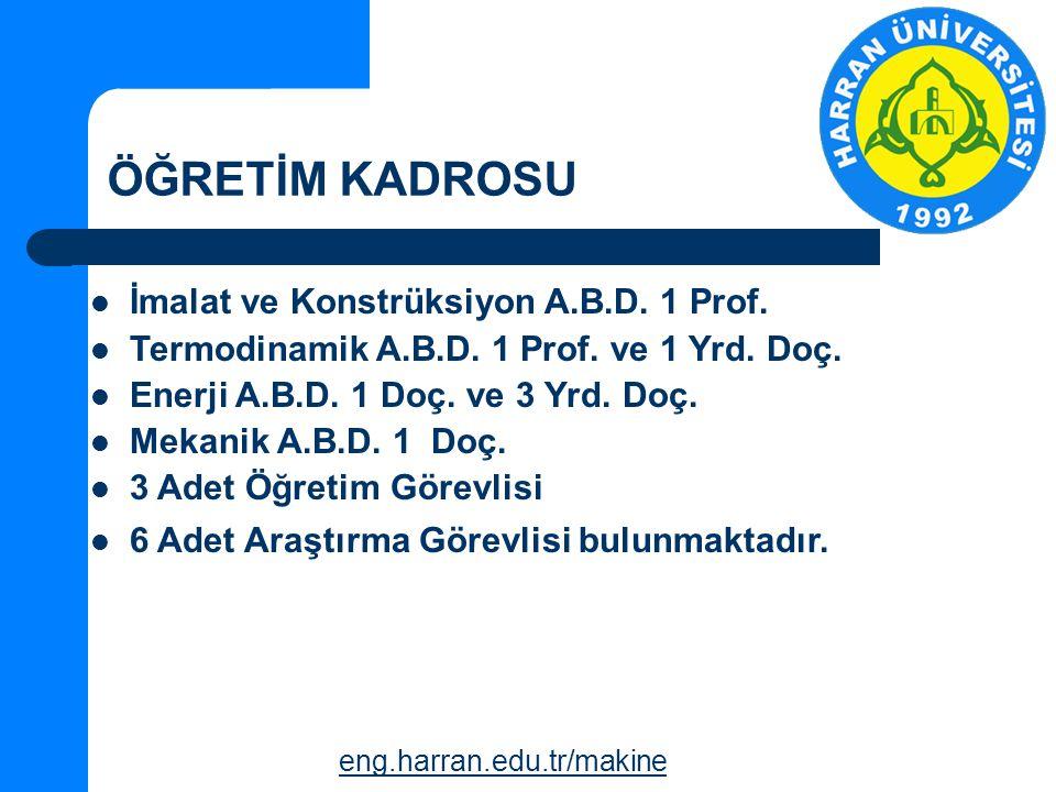 ÖĞRETİM KADROSU İmalat ve Konstrüksiyon A.B.D.1 Prof.