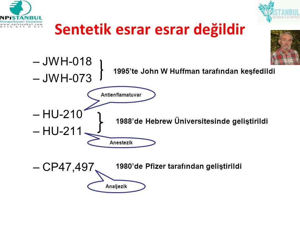 Sentetik esrar esrar değildir –JWH-018 –JWH-073 –HU-210 –HU-211 –CP47,497 1995'te John W Huffman tarafından keşfedildi 1988'de Hebrew Üniversitesinde