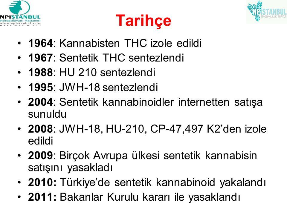 Tarihçe 1964: Kannabisten THC izole edildi 1967: Sentetik THC sentezlendi 1988: HU 210 sentezlendi 1995: JWH-18 sentezlendi 2004: Sentetik kannabinoid