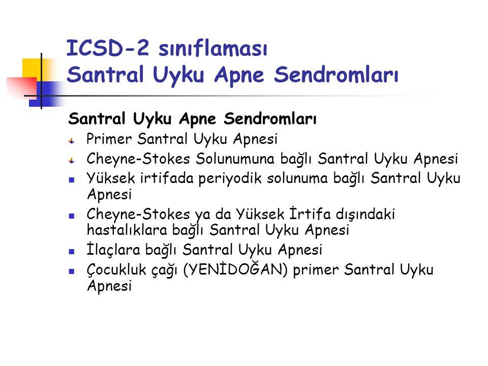 ICSD-2 sınıflaması Santral Uyku Apne Sendromları Santral Uyku Apne Sendromları Primer Santral Uyku Apnesi Cheyne-Stokes Solunumuna bağlı Santral Uyku
