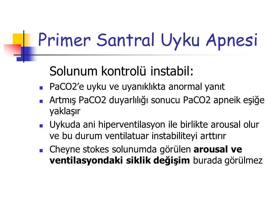Primer Santral Uyku Apnesi Solunum kontrolü instabil: PaCO2'e uyku ve uyanıklıkta anormal yanıt Artmış PaCO2 duyarlılığı sonucu PaCO2 apneik eşiğe yaklaşır Uykuda ani hiperventilasyon ile birlikte arousal olur ve bu durum ventilatuar instabiliteyi arttırır Cheyne stokes solunumda görülen arousal ve ventilasyondaki siklik değişim burada görülmez