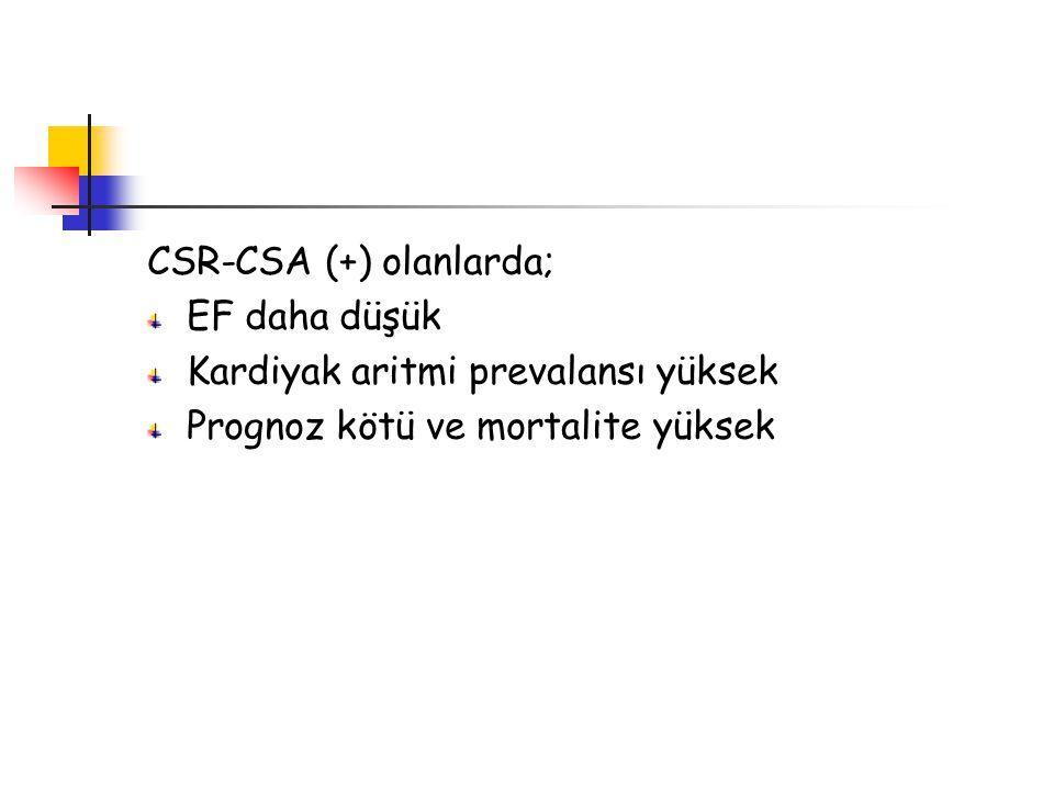 CSR-CSA (+) olanlarda; EF daha düşük Kardiyak aritmi prevalansı yüksek Prognoz kötü ve mortalite yüksek