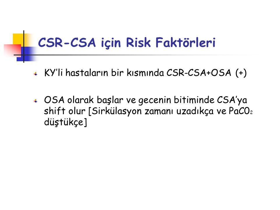 CSR-CSA için Risk Faktörleri KY'li hastaların bir kısmında CSR-CSA+OSA (+) OSA olarak başlar ve gecenin bitiminde CSA'ya shift olur [Sirkülasyon zamanı uzadıkça ve PaC0 2 düştükçe]