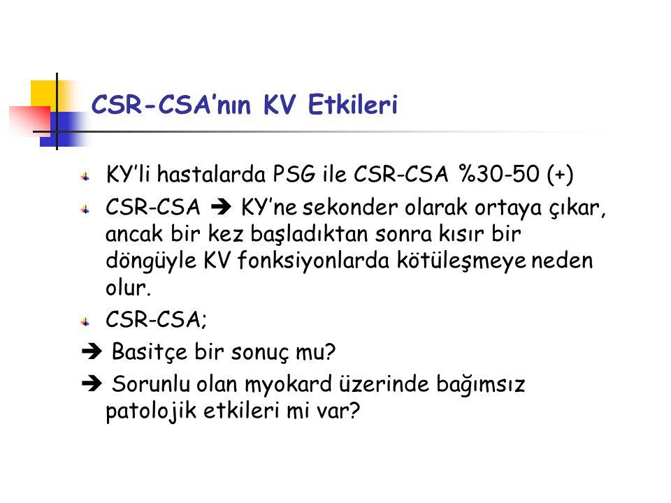 CSR-CSA'nın KV Etkileri KY'li hastalarda PSG ile CSR-CSA %30-50 (+) CSR-CSA  KY'ne sekonder olarak ortaya çıkar, ancak bir kez başladıktan sonra kısır bir döngüyle KV fonksiyonlarda kötüleşmeye neden olur.