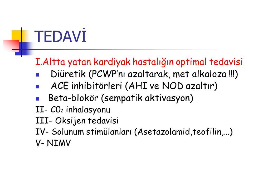 TEDAVİ I.Altta yatan kardiyak hastalığın optimal tedavisi Diüretik (PCWP'nı azaltarak, met alkaloza !!!) ACE inhibitörleri (AHI ve NOD azaltır) Beta-blokör (sempatik aktivasyon) II- C0 2 inhalasyonu III- Oksijen tedavisi IV- Solunum stimülanları (Asetazolamid,teofilin,…) V- NIMV