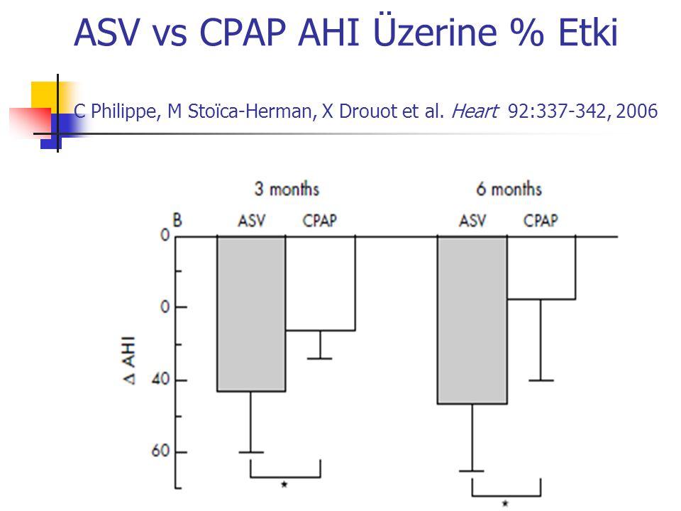 ASV vs CPAP AHI Üzerine % Etki C Philippe, M Stoïca-Herman, X Drouot et al. Heart 92:337-342, 2006