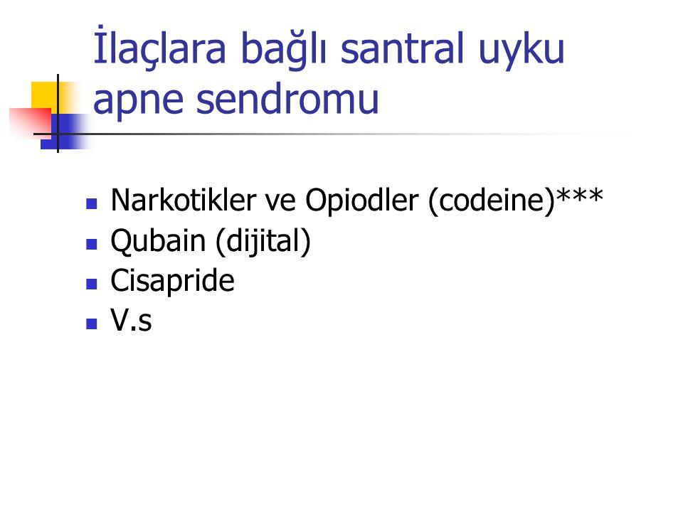 İlaçlara bağlı santral uyku apne sendromu Narkotikler ve Opiodler (codeine)*** Qubain (dijital) Cisapride V.s