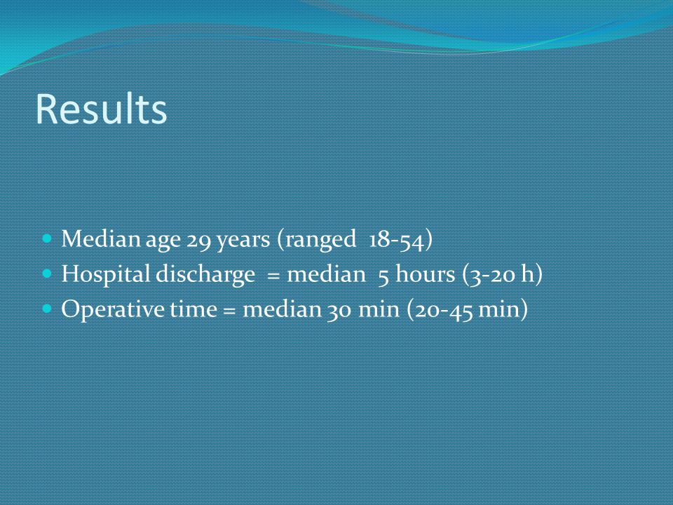 Results Median age 29 years (ranged 18-54) Hospital discharge = median 5 hours (3-20 h) Operative time = median 30 min (20-45 min)