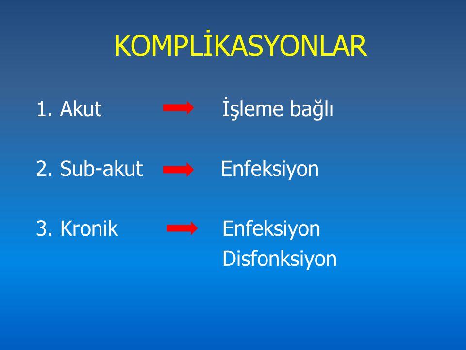 KOMPLİKASYONLAR 1. Akut İşleme bağlı 2. Sub-akut Enfeksiyon 3. KronikEnfeksiyon Disfonksiyon