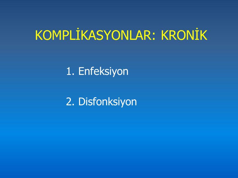 KOMPLİKASYONLAR: KRONİK 1. Enfeksiyon 2. Disfonksiyon