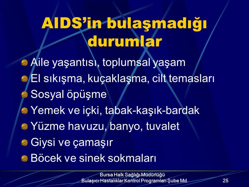 Bursa Halk Sağlığı Müdürlüğü Bulaşıcı Hastalıklar Kontrol Programları Şube Md.24 Sakın Unutma!!.