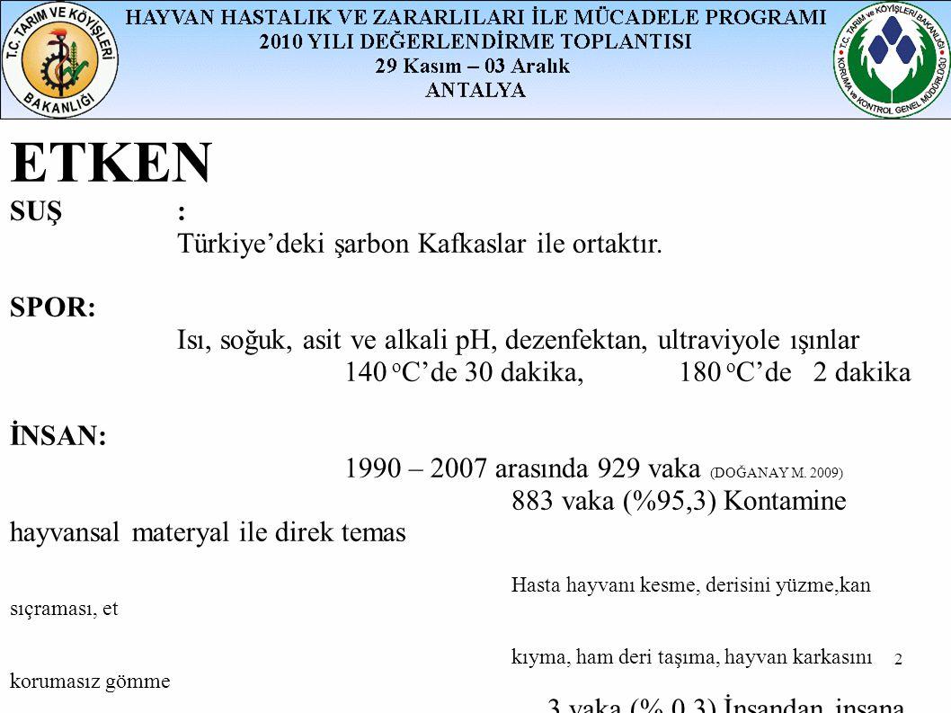 ETKEN SUŞ: Türkiye'deki şarbon Kafkaslar ile ortaktır.