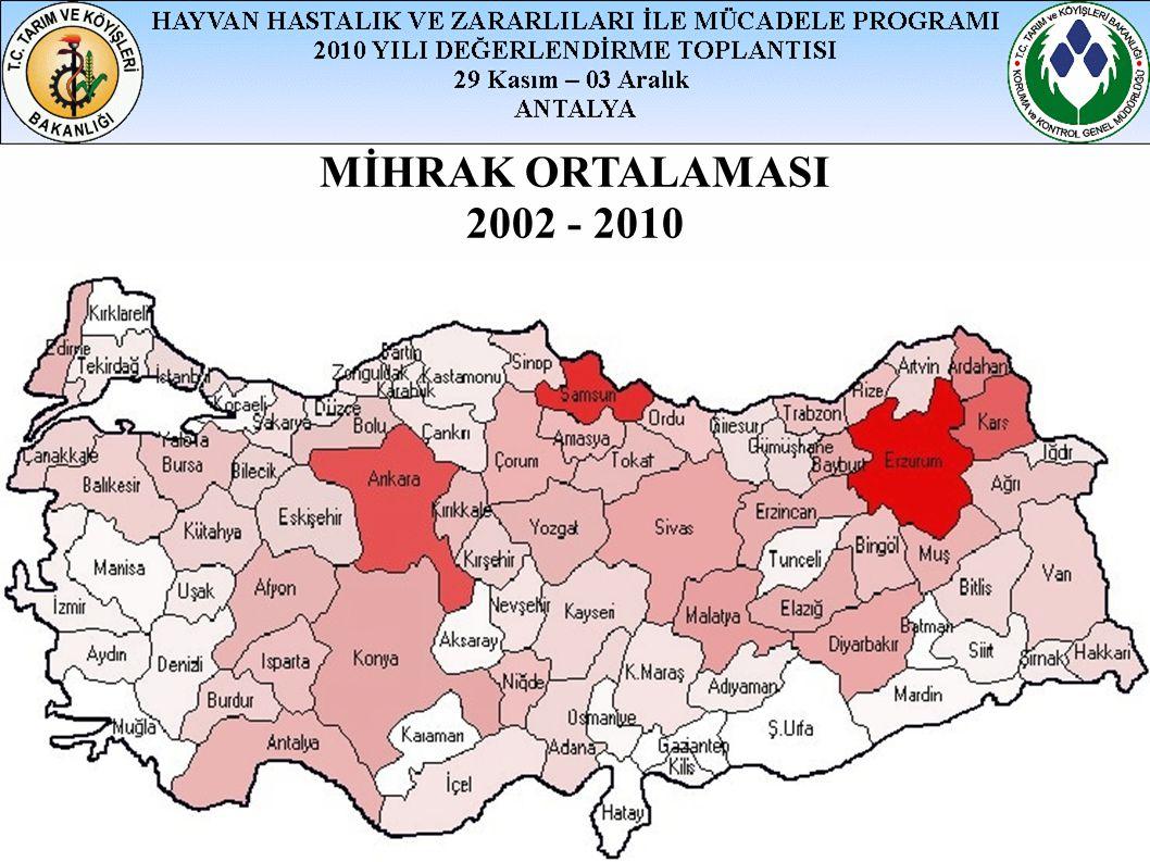 MİHRAK ORTALAMASI 2002 - 2010 8