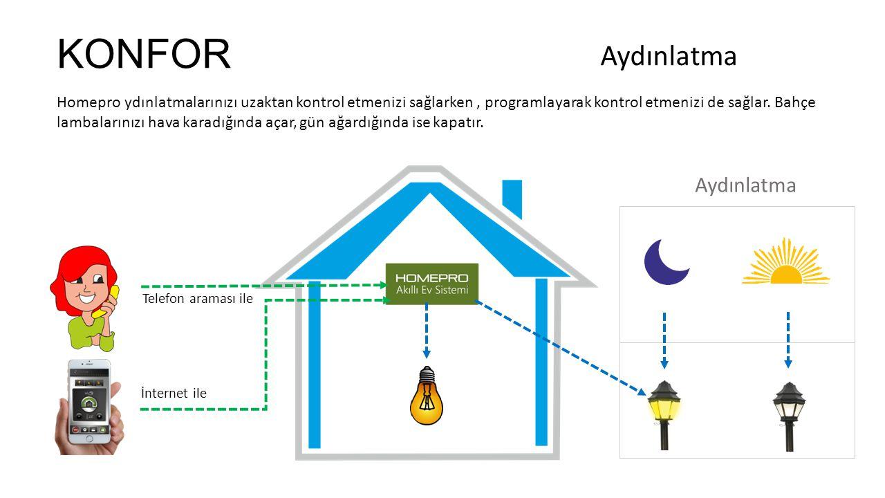 KONFOR Homepro ydınlatmalarınızı uzaktan kontrol etmenizi sağlarken, programlayarak kontrol etmenizi de sağlar.