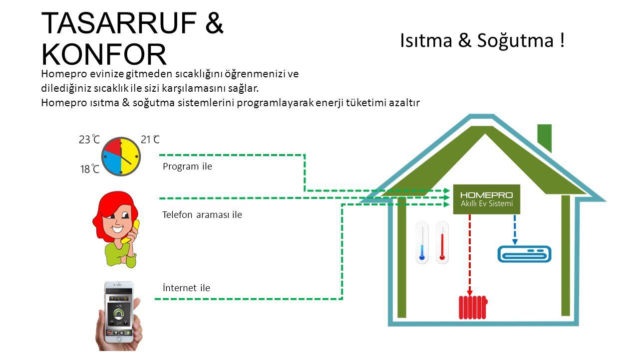 TASARRUF & KONFOR Homepro evinize gitmeden sıcaklığını öğrenmenizi ve dilediğiniz sıcaklık ile sizi karşılamasını sağlar.
