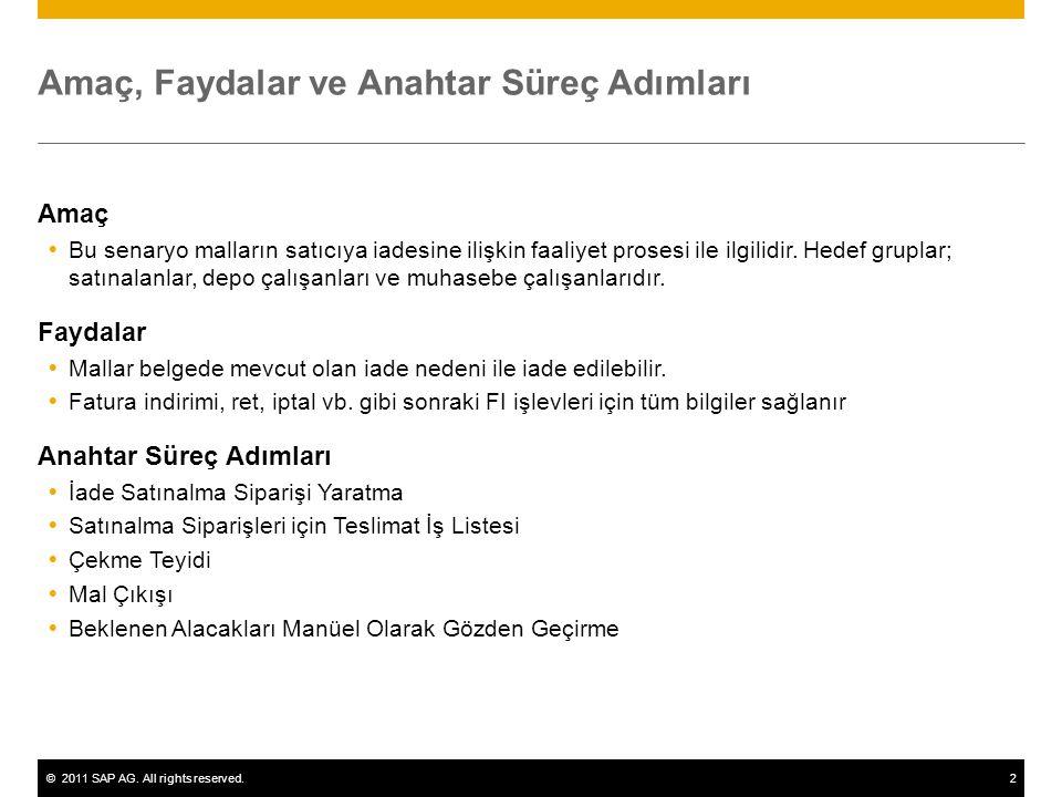 ©2011 SAP AG. All rights reserved.2 Amaç, Faydalar ve Anahtar Süreç Adımları Amaç  Bu senaryo malların satıcıya iadesine ilişkin faaliyet prosesi ile