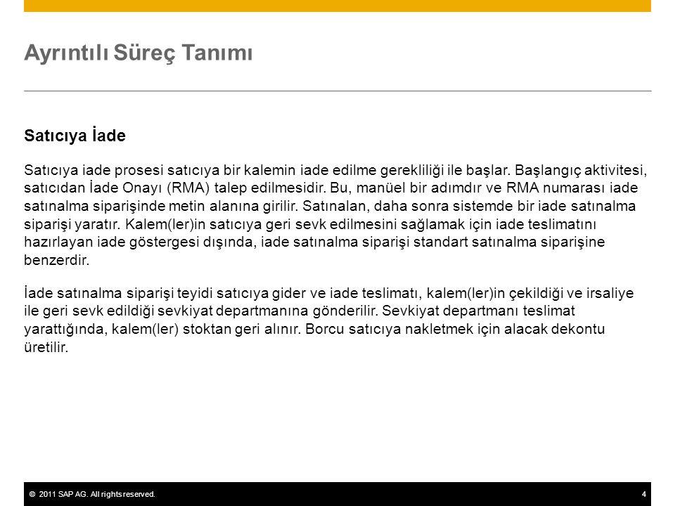 ©2011 SAP AG. All rights reserved.4 Ayrıntılı Süreç Tanımı Satıcıya İade Satıcıya iade prosesi satıcıya bir kalemin iade edilme gerekliliği ile başlar