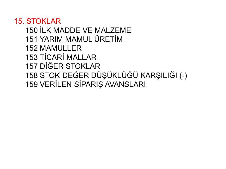 153 TİCARİ MALLAR/Aralıklı Envanter Yöntemi 12.12.2007 321 BORÇ SNT.