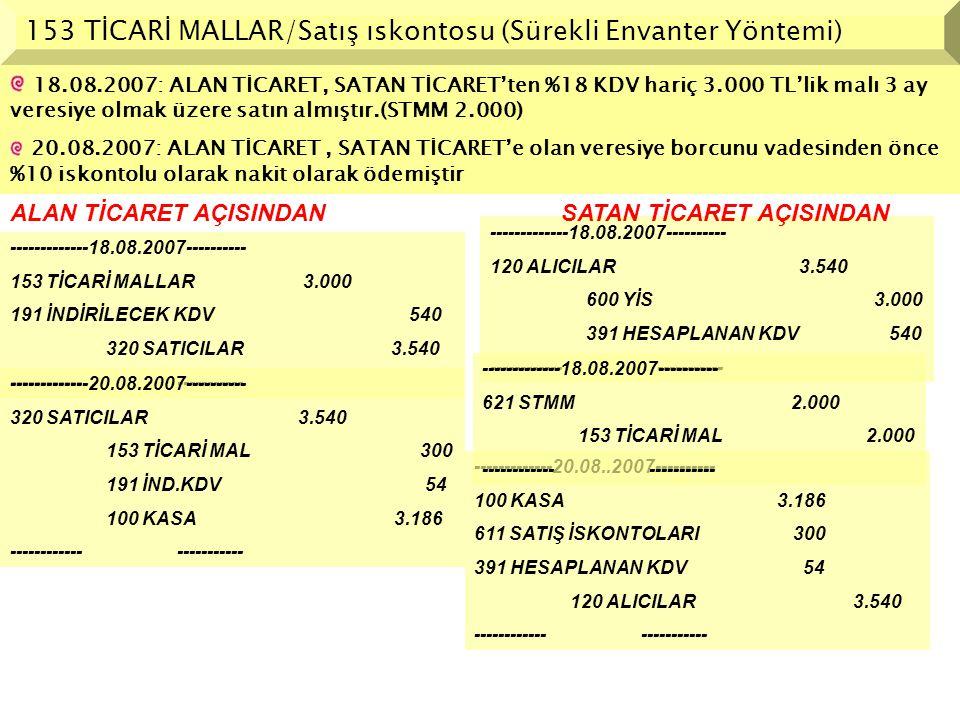 153 TİCARİ MALLAR/Satış ıskontosu (Sürekli Envanter Yöntemi) 18.08.2007: ALAN TİCARET, SATAN TİCARET'ten %18 KDV hariç 3.000 TL'lik malı 3 ay veresiye