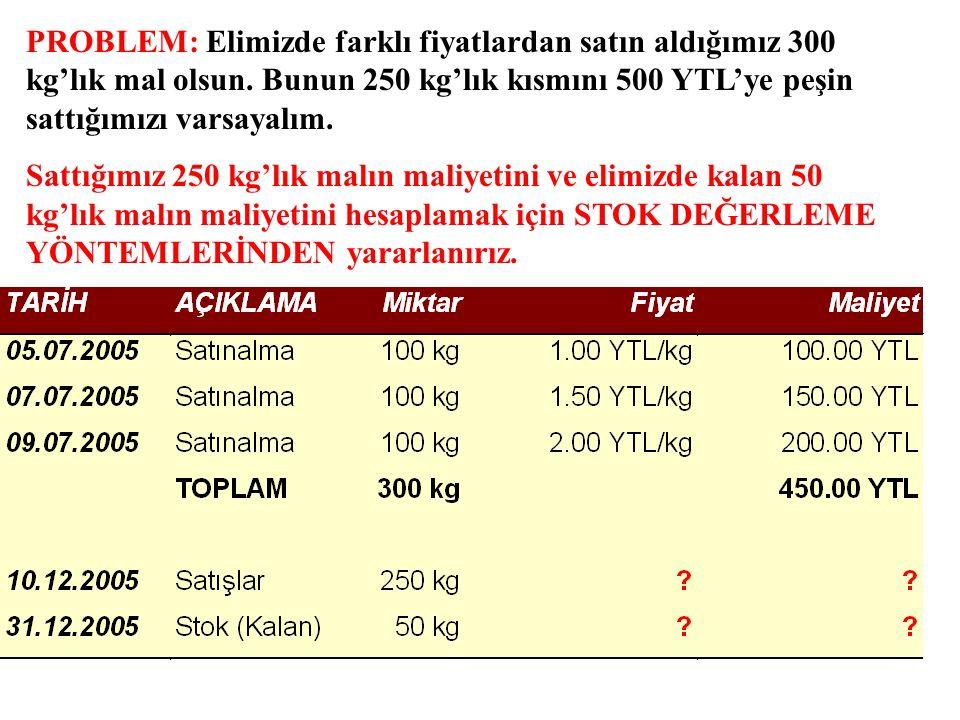 PROBLEM: Elimizde farklı fiyatlardan satın aldığımız 300 kg'lık mal olsun. Bunun 250 kg'lık kısmını 500 YTL'ye peşin sattığımızı varsayalım. Sattığımı
