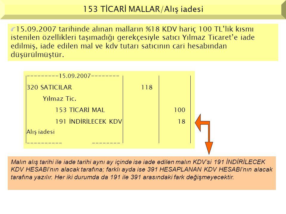 153 TİCARİ MALLAR/Satış iadesi (Aralıklı Envanter Yöntemi) -------------08.01.2007---------- 120 ALICILAR 14.160 600 YİS 12.000 391 HES.KDV 2.160 ------------ ----------- 08.01.2007 tarihinde %18 KDV hariç olmak üzere 12.000 TL'lik mal veresiye olarak satılmıştır.