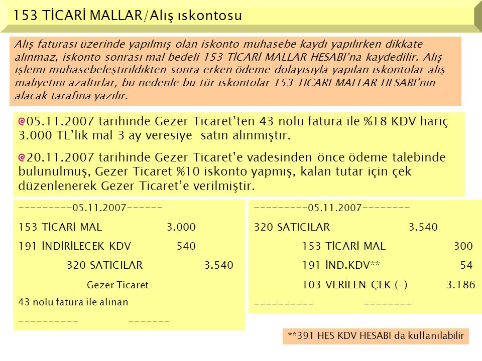 153 TİCARİ MALLAR/Satış iadesi (Sürekli Envanter Yöntemi) -------------08.01.2007---------- 120 ALICILAR 14.160 600 YİS12.000 391 HES.KDV 2.160 ------------ ----------- 08.01.2007 tarihinde %18 KDV hariç olmak üzere 12.000 TL'lik mal veresiye olarak satılmıştır.(STMM 8.000) 10.01.2007 tarihinde satılan malların %18 KDV hariç 2.000 TL'lik kısmı müşteri tarafından iade edilmiş, ilgili tutar müşterinin cari hesabından düşülmüştür.(STMM 1.300 TL) -------------10.01.2007---------- 610 SATIŞTAN İADELER 2.000 391 HESAPLANAN KDV 360 120 ALICILAR2.360 ------------ ----------- -------------08.01.2007---------- 621 STMMM 8.000 153 TİCARİ MAL8.000 ------------ ----------- -------------10.01.2007---------- 153 TİCARİ MAL 1.300 621 STMMM 1.300 ------------ -----------