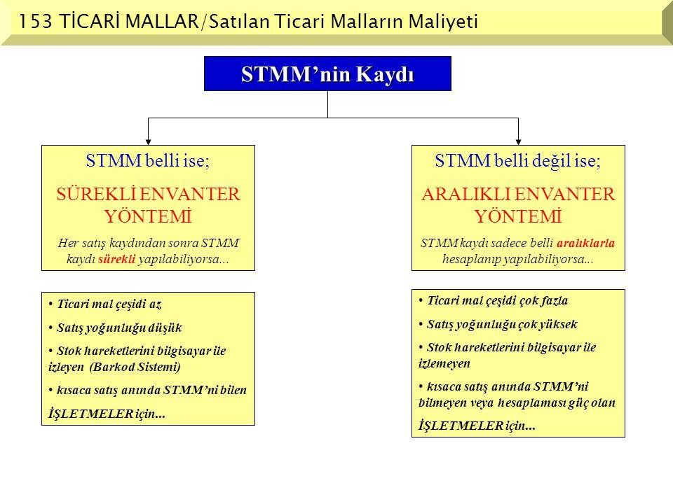 STMM'nin Kaydı STMM belli ise; SÜREKLİ ENVANTER YÖNTEMİ Her satış kaydından sonra STMM kaydı sürekli yapılabiliyorsa... STMM belli değil ise; ARALIKLI
