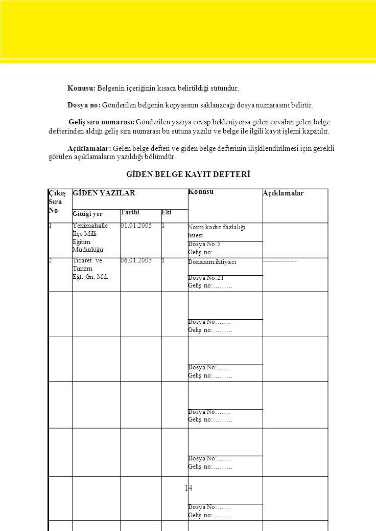 Çıkış Sıra No GİDEN YAZILAR Konusu Açıklamalar Gittiği yer TarihiEki 1 Yenimahalle İlçe Milli Eğitim Müdürlüğü 01.01.20051 Norm kadro fazlalığı listes