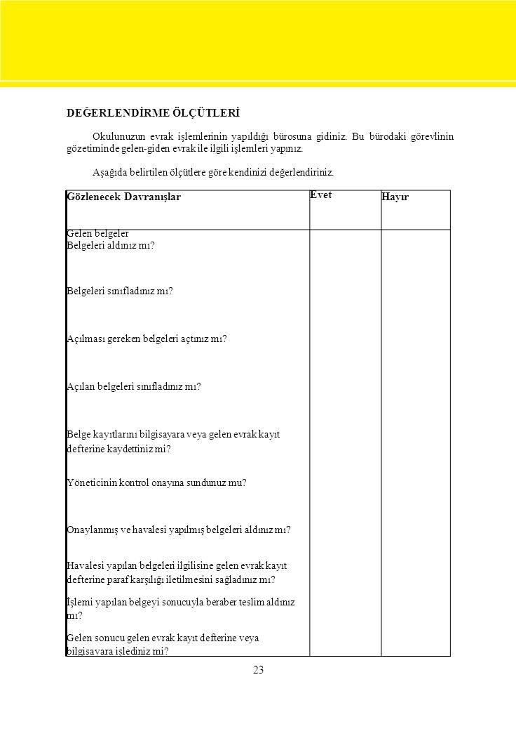 Gözlenecek Davranışlar Evet Hayır Gelen belgeler Belgeleri aldınız mı? Belgeleri sınıfladınız mı? Açılması gereken belgeleri açtınız mı? Açılan belgel
