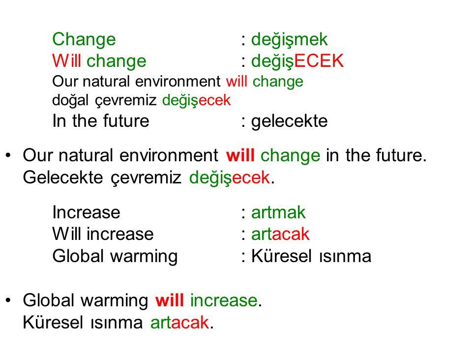 Change: değişmek Will change: değişECEK Our natural environment will change doğal çevremiz değişecek In the future: gelecekte Our natural environment