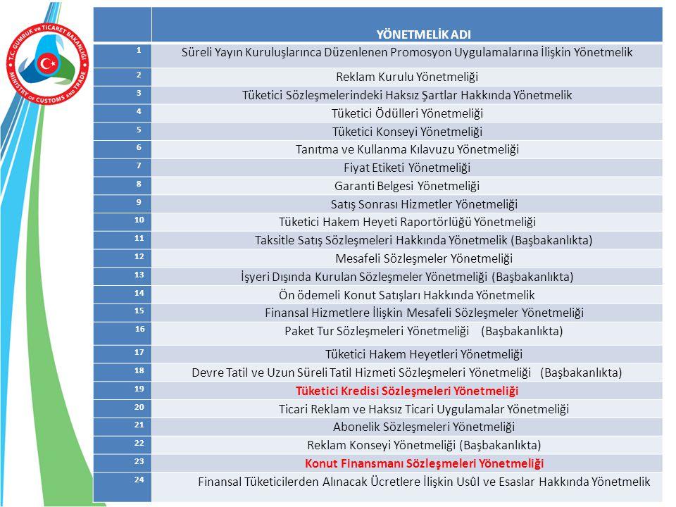 11 YÖNETMELİK ADI 1 Süreli Yayın Kuruluşlarınca Düzenlenen Promosyon Uygulamalarına İlişkin Yönetmelik 2 Reklam Kurulu Yönetmeliği 3 Tüketici Sözleşme