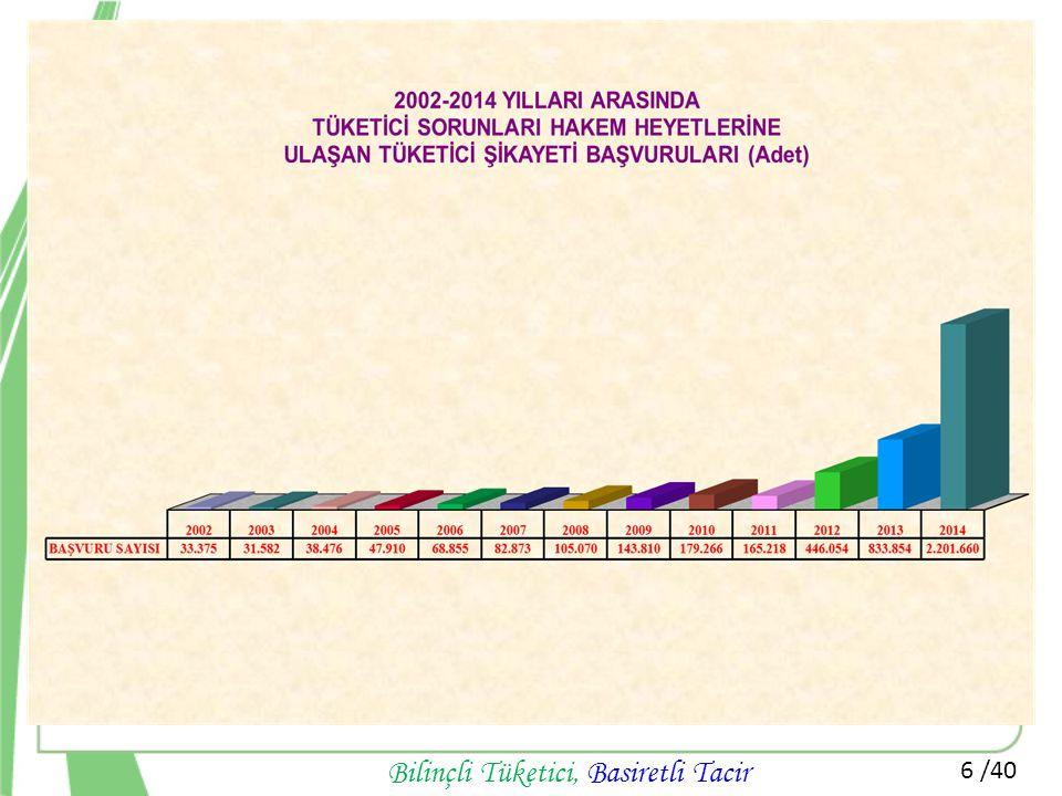 MADDE 5 – (1) Tüketicinin kullanımına sunulan malların Türkçe tanıtma ve kullanma kılavuzuyla satılması zorunludur.