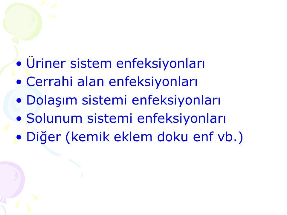Sağlık personelinin elleri aracılığı ile bulaş –Trakeal aspirasyon –Ventilatör devresi veya endotrakeal tüpün manipülasyonu Kontamine olmuş cihaz/malzemelerin kullanımı –Nebulizatör –Endotrakeal tüp –Bronkoskop –Ventilatör devresi –Aspirasyon sıvısı veya nemlendirici –Aspirasyon kateteri Pnömoni Risk Faktörleri