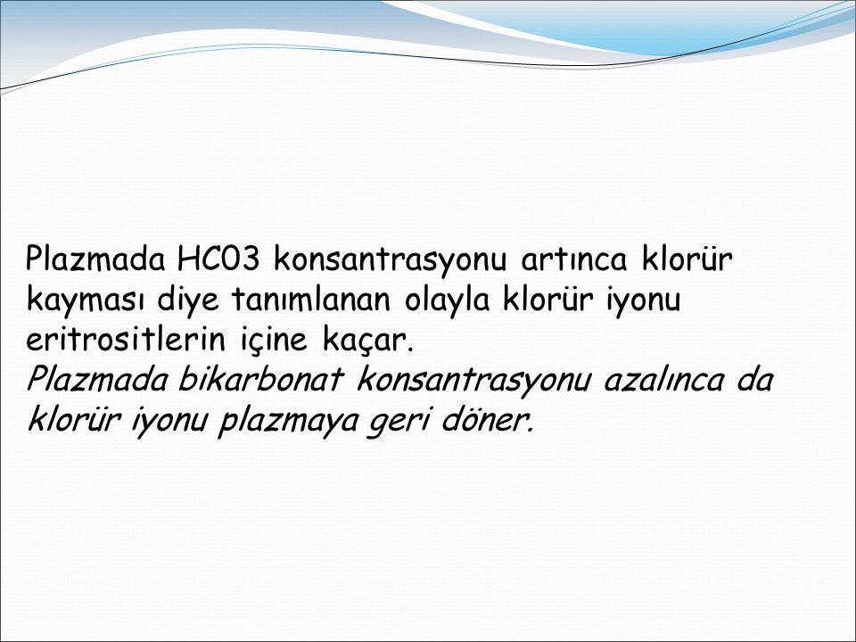 Ekstrasellülerin primer anyonu olan bikarbonat (HCO3 − ), kan pH'ındaki değişimi tamponlar; CO2'in akciğere taşınmasını sağlar.