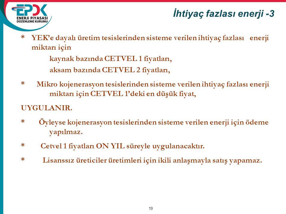 19 *YEK'e dayalı üretim tesislerinden sisteme verilen ihtiyaç fazlası enerji miktarı için kaynak bazında CETVEL 1 fiyatları, aksam bazında CETVEL 2 fi
