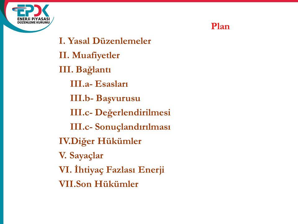 Plan I. Yasal Düzenlemeler II. Muafiyetler III. Bağlantı III.a- Esasları III.b- Başvurusu III.c- Değerlendirilmesi III.c- Sonuçlandırılması IV.Diğer H
